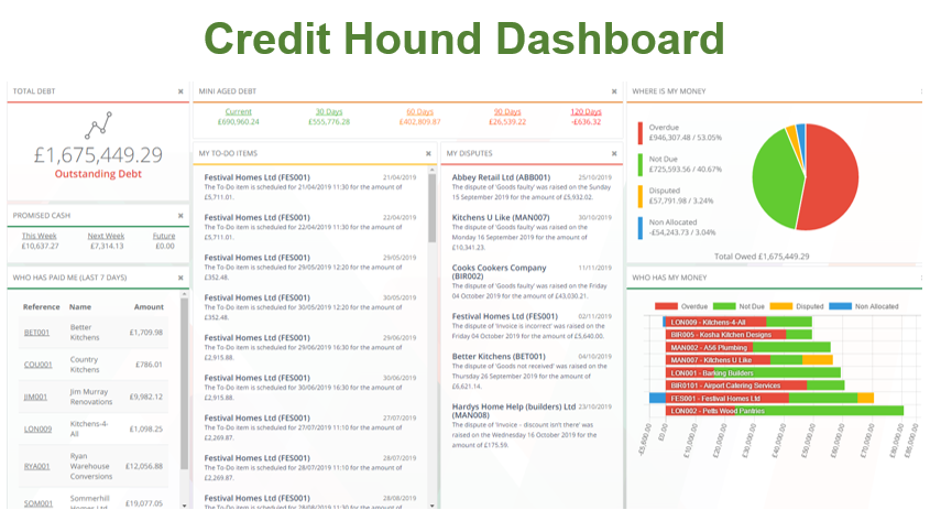 Credit Hound Dashboard